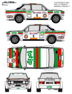 Fiat 131 Abarth Mandelli Race 1982