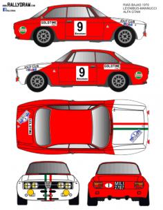 Alfa Romeo Giulia Leonibus rias Bajas 1970