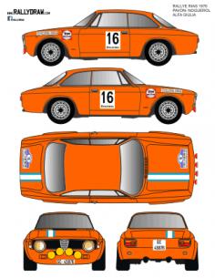 Alfa Romeo Giulia Pavon Rias Bajas 1970