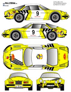 Renault Apline a110 Villacieros Catalunya 1974