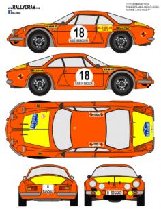 Renault Alpine a110 Torredemer Costa Brava1970