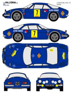 Renault Alpine Sainz Costa del Sol 1970