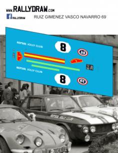 Lancia Fulvia Ruiz-Giménez Vasco Navarro 1969