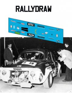 Renault Dauphine Proto Perez Fallas 1974